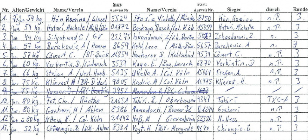 HF NRW-U15 Protokoll 11.4.15