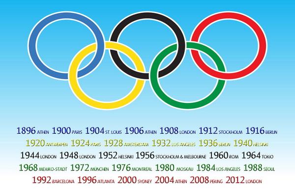 start olympische spiele